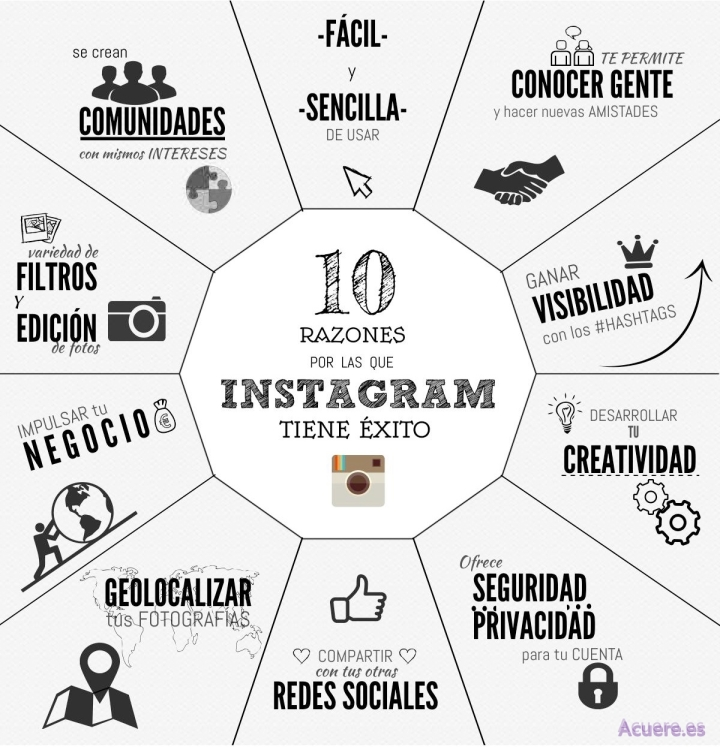 Infografia_Instagram