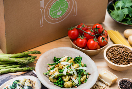 HelloFresh-Table