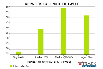 tweetlength