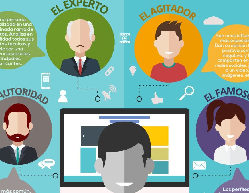 marketing influencers claves